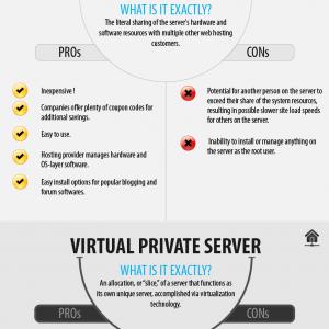 WebHosting_Explained